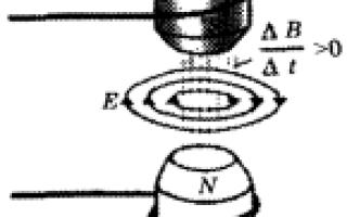 Закон електромагнітної індукції. Вихрове електричне поле