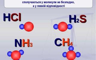 ✅Валентність хімічних елементів – таблиця