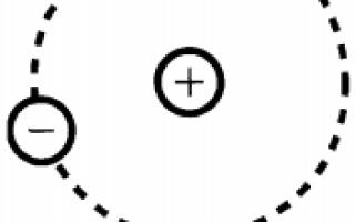 планетарна модель атома за Резерфордом