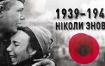 ✅Етапи Другої світової війни