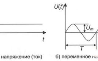 Чим відрізняється постійна напруга від змінної?