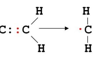 Реакції полімеризації