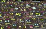 ✅Як визначити валентність хімічного елемента по таблиці Менделєєва