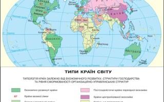 Типологія країн світу