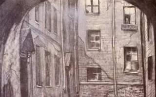 ✅Теорія Раскольникова – суть, причини появи, крах