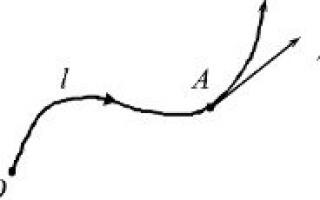 Тангенціальне і нормальне прискорення