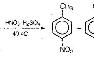 Характеристика органічних реакцій