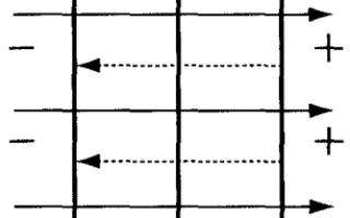 Провідники в електричному полі: визначення