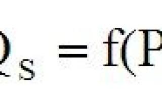 Пропозиція: поняття, функція, графік