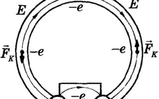 Внутрішній опір джерела струму