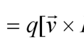 Теорія магнітного поля