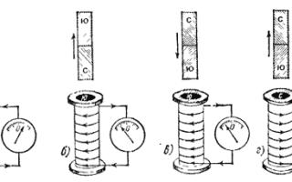 Утворення індукційного струму при опусканні і піднятті магніту