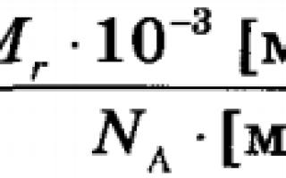 Атомна одиниця маси. Атомна маса