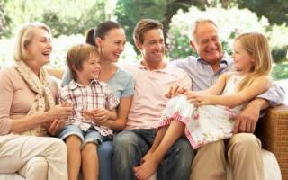 Твір «Що таке щаслива сім'я» – приклади