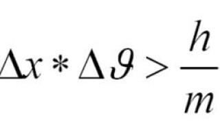 Принцип невизначеності Гейзенберга