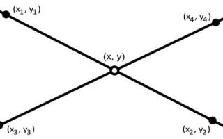 ✅Знайти точку перетину графіків лінійних функцій