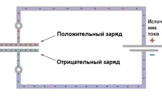 Принцип роботи конденсатора