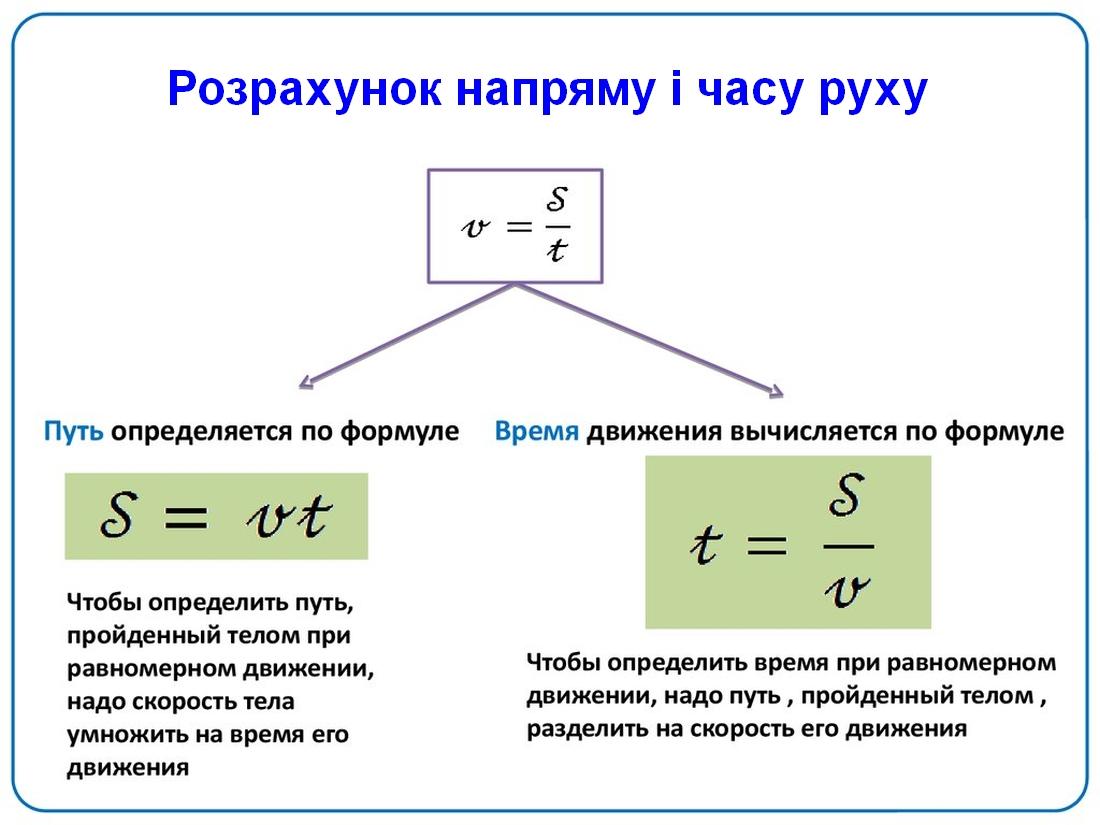 Розрахунок напряму і часу руху