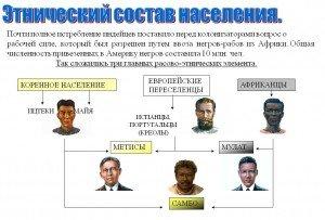 етнічний склад населення