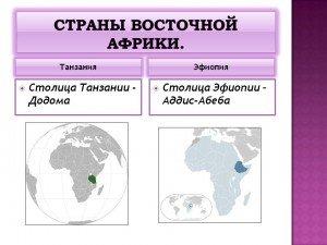 Країни Східної Африки