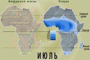 Особливості клімату Африки