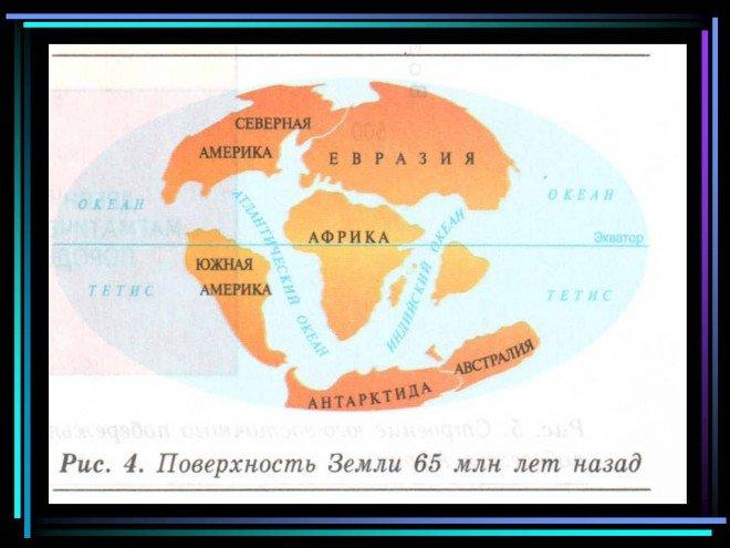 Походження материків та океанів