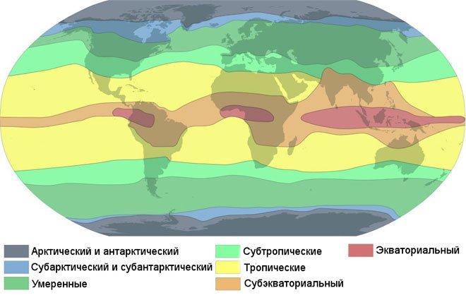 Природні зони арктичного і субарктичного кліматичних поясів