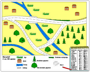 Складання плану місцевості