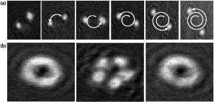 Фізики близькі до створення закручених хвиль матерії