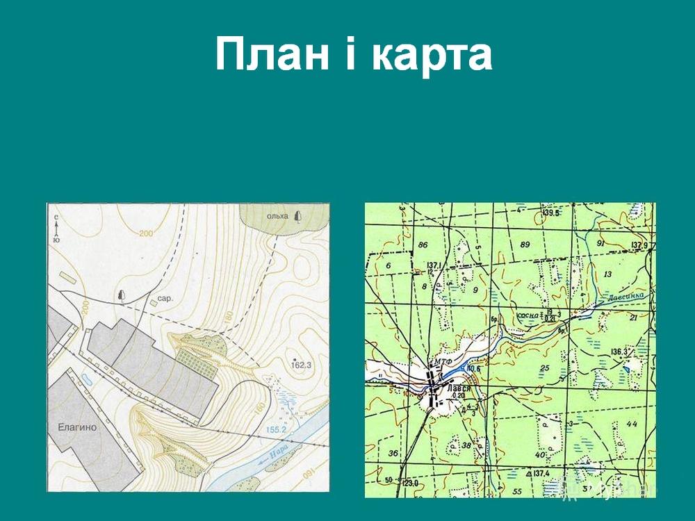 План і карта