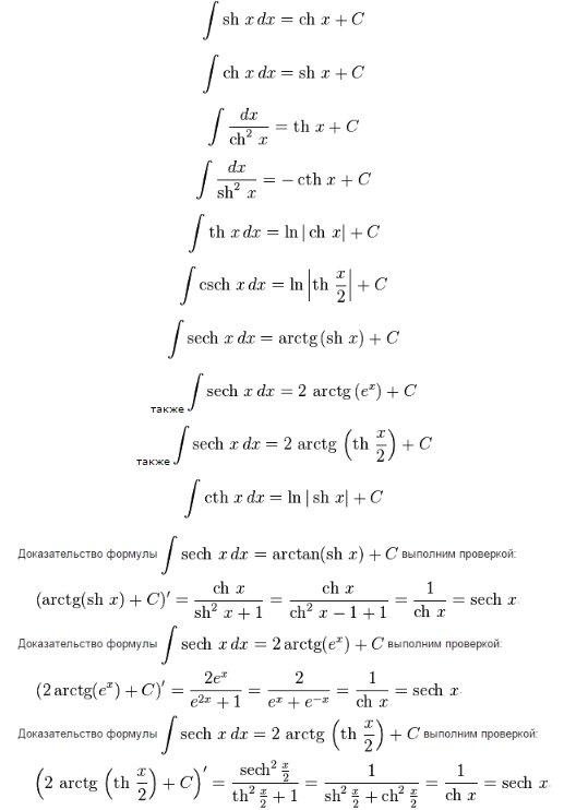 Гіперборлічні функції