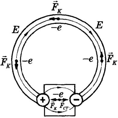 Електрорушійна сила, Внутрішній опір джерела струму