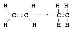 полімеризація етилену