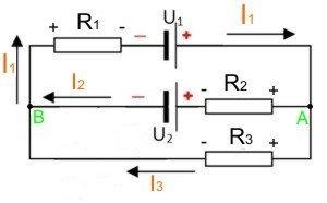 багатоконтурні ланцюга
