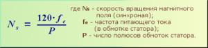 Формула швидкості