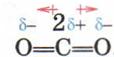 зв'язок атомів (полярний і неполярний)