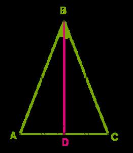 Бісектриса в трикутнику
