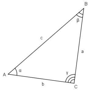 Основні елементи трикутника