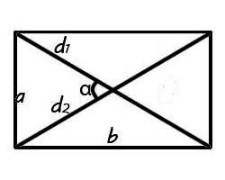 Прямокутник з накресленими діагоналями